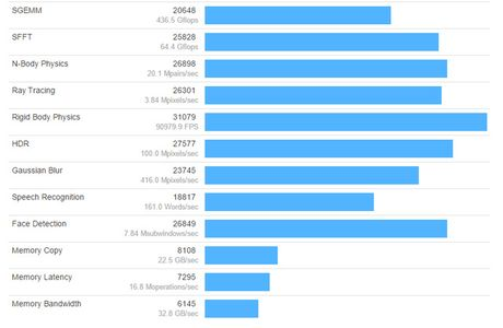 Intel Core i7-7700K manh hon 40% so voi the he truoc do - Anh 4