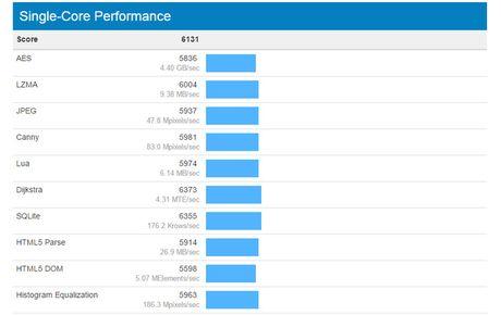 Intel Core i7-7700K manh hon 40% so voi the he truoc do - Anh 6