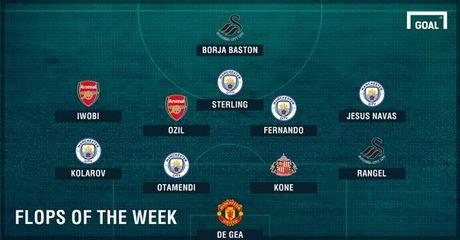 Tin HOT sang 4/10: Mourinho loi keo Bale, D.Gea vao top tham hoa - Anh 2