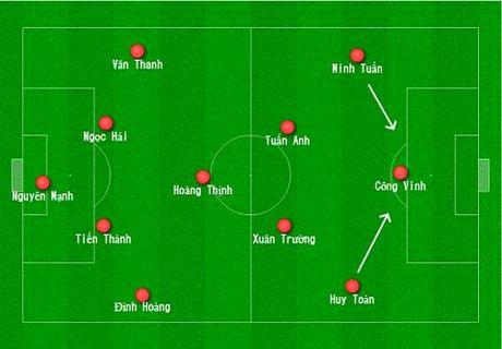 """DT Viet Nam: Hay trao """"an kiem"""" cho Huy Toan va Minh Tuan - Anh 3"""