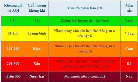 Co quan moi truong My sang nay ghi nhan Ha Noi co noi chi so o nhiem cao thu nhi the gioi - Anh 4
