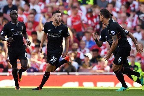 Liverpool cua Klopp va nhung diem tuong dong voi mua giai 2013/14 - Anh 3
