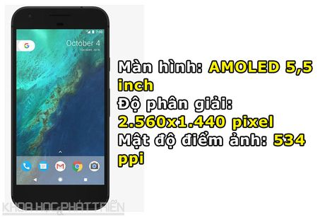 Can canh phablet manh nhat trong lich su Google - Anh 5