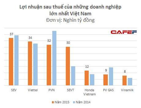 Samsung tao viec lam cho Viet Nam, doi lai chung ta tro thanh thien duong giup tap doan Han Quoc ne vai ti USD tien thue - Anh 2