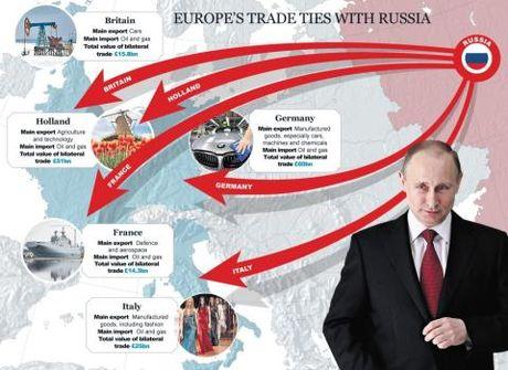 EU som do bo trung phat Nga, Duc nguoc dong - Anh 2
