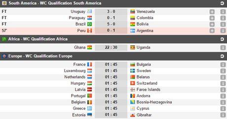 01h45 ngay 08/10, Bo Dao Nha vs Andorra: Lay lai hinh anh - Anh 6