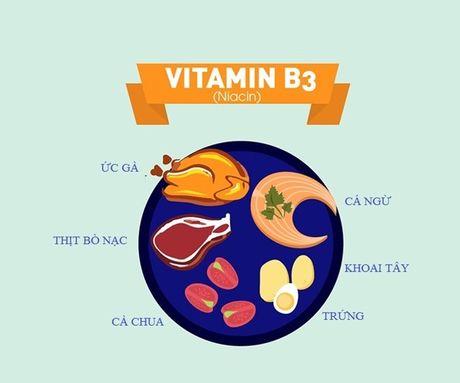 11 vitamin giup lan da trang min - Anh 3
