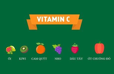 11 vitamin giup lan da trang min - Anh 7