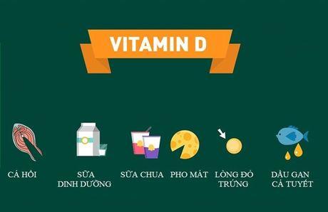 11 vitamin giup lan da trang min - Anh 8