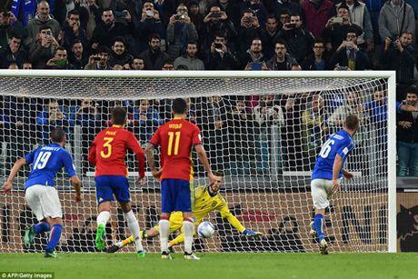 Italy 1-1 Tay Ban Nha: Buffon mac loi, De Rossi giai cuu doan quan Thien thanh - Anh 3
