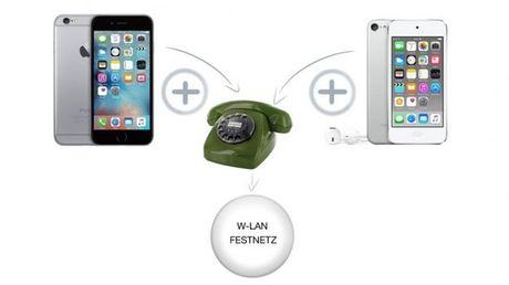 Ngam y tuong iPhone 'me bong con' dep khong de dau cho het - Anh 1