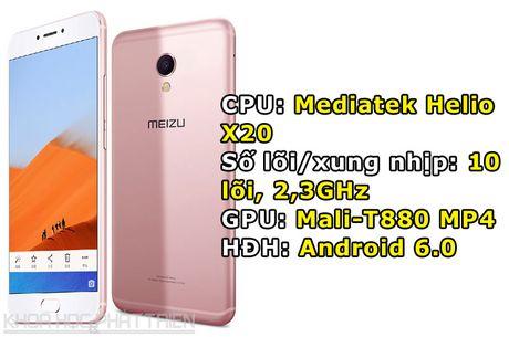 Mo hop smartphone chip 10 nhan vua len ke o Viet Nam - Anh 3