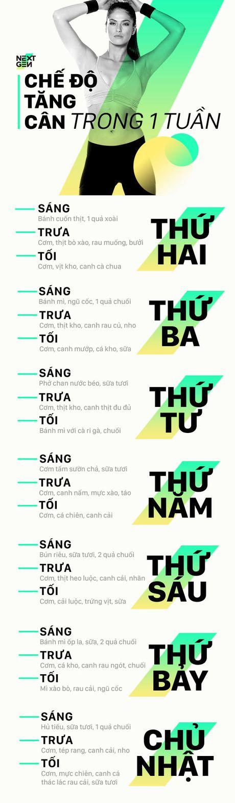 Gia tu than hinh 'co huong' voi che do an uong tang can trong 1 tuan - Anh 1