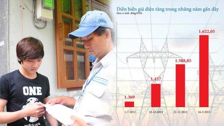 EVN sẽ được quyết định tăng giá điện tối đa 20%/năm?