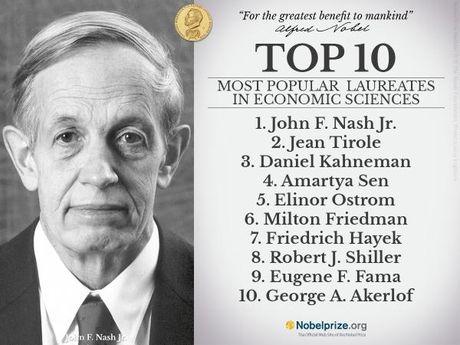 2 giao su cua Dai hoc Harvard va Hoc vien cong nghe Massachusetts gianh giai Nobel Kinh te - Anh 8