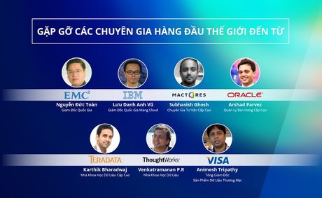 Big Data ung dung cong nghe trong thuc tien - Anh 1