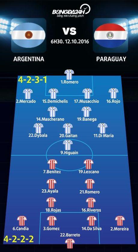 Argentina vs Paraguay (6h30 ngay 12/10): Albiceleste bat nat ke mang benh? - Anh 4