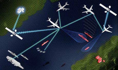 4 may bay trinh sat cua My, NATO va Thuy Dien cung 'nhom ngo' Nga - Anh 1