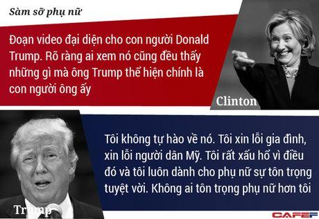 "Nhin vao lich su, chien thang la ""nhiem vu bat kha thi"" doi voi Donald Trump - Anh 3"