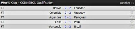 Suarez loe sang, Uruguay cua diem kich tinh voi Colombia - Anh 3