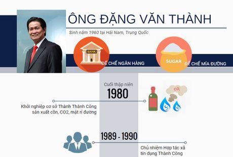 De che ngan hang - mia duong duoi thoi Dang Van Thanh - Anh 1
