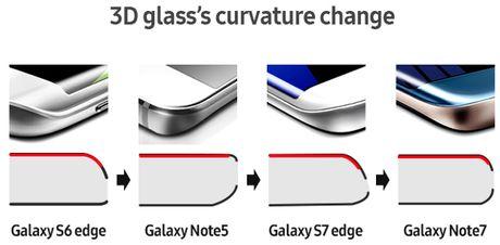 Truy tim thu pham da 'giet' Galaxy Note 7 - Anh 2