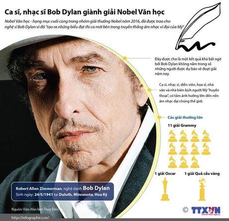 Bob Dylan, chu nhan giai Nobel Van hoc nam 2016 - Anh 1