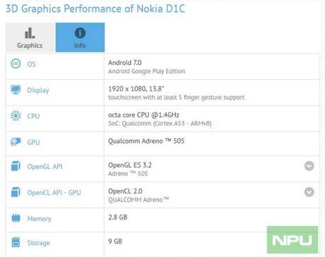 Nokia D1C lo nguyen hinh la tablet 13,8 inch - Anh 2