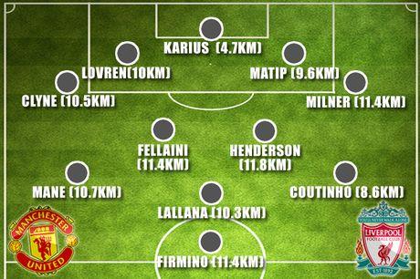 Fellaini co don trong doi hinh ket hop MU vs Liverpool - Anh 1