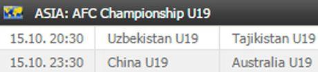Ket qua, lich thi dau vong bang giai U19 chau A 2016 (ngay 15.10) - Anh 3