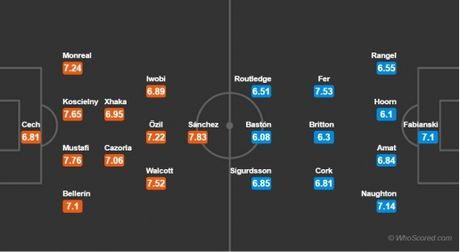 21h00 ngay 15/10, Arsenal vs Swansea: Phao no lien hoan - Anh 4