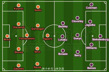 Man City – Everton: Ac mong cua Pep - Anh 2