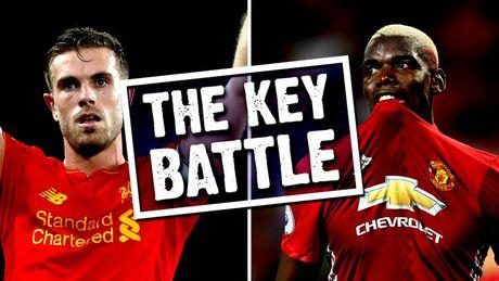 Henderson vs Pogba: Cuoc chien cua nhung so 8 tuong lai - Anh 3