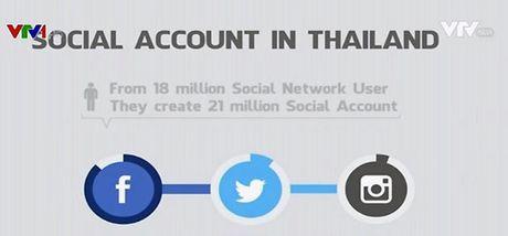 Thai Lan that chat kiem duyet noi dung mang xa hoi - Anh 1