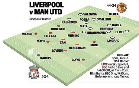 MU den khach san o Liverpool trong dem - Anh 1