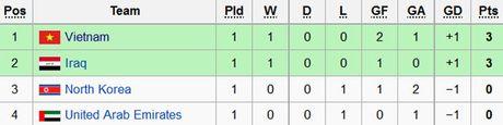U19 VN vs U19 UAE (1-0, H1): Minh Di mo ty so - Anh 1