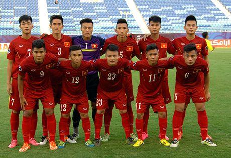 U19 Viet Nam chia diem voi UAE trong the thiet quan - Anh 4