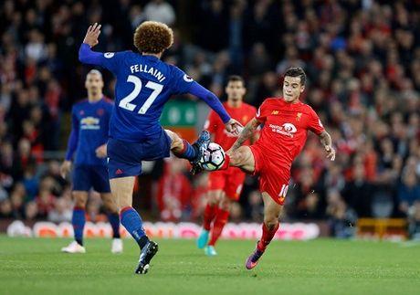 Nhung diem nhan sau tran derby day toan tinh giua M.U va Liverpool - Anh 2