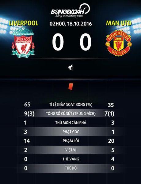 Liverpool 0-0 M.U: Co mot Sturridge toi tam, nhu tuong lai cua anh… - Anh 4