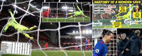 De Gea 'len dong', Man United cam hoa Liverpool - Anh 2