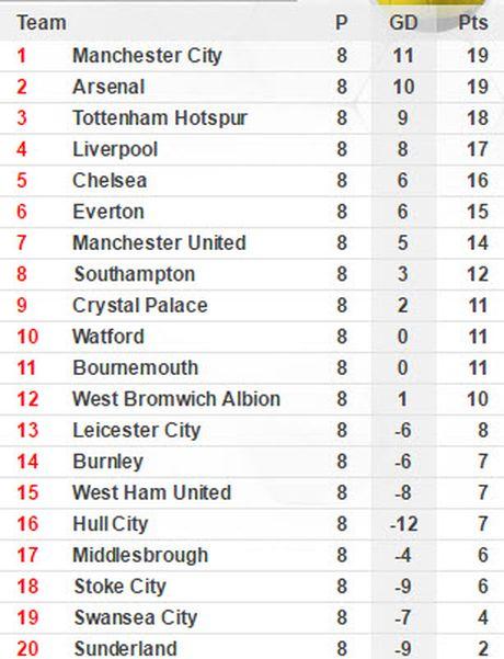 De Gea 'len dong', Man United cam hoa Liverpool - Anh 6