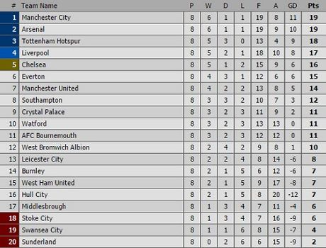Liverpool 0-0 Man United: De Gea giup 'Quy do' roi Anfield voi 1 diem - Anh 8