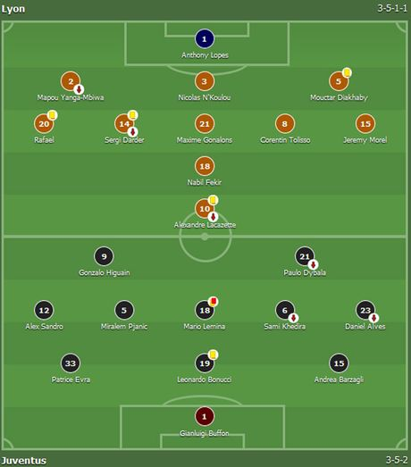 Buffon can pha 11 m, Juventus thang trong tran mat nguoi - Anh 1