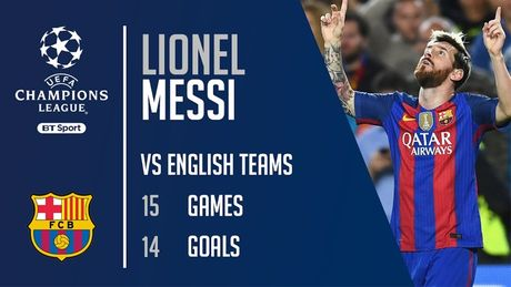 Messi lap hat-trick giup Barcelona huy diet Man City tai Nou Camp - Anh 10