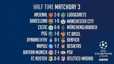 Messi lap hat-trick giup Barcelona huy diet Man City tai Nou Camp - Anh 8