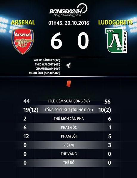 Nhung diem nhan sau tran Arsenal 6-0 Ludogorets - Anh 5